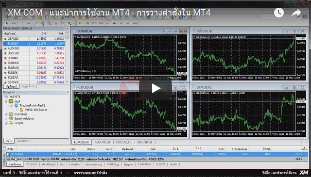 แนะนำการใช้งาน MT4 - การวางคำสั่งใน MT4