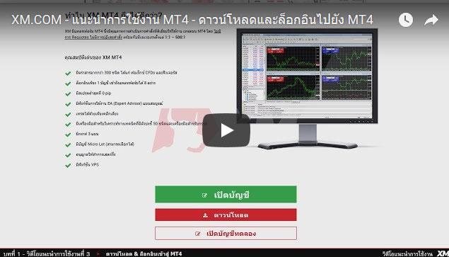 แนะนำการใช้งาน MT4 - ดาวน์โหลดและล็อกอินไปยัง MT4