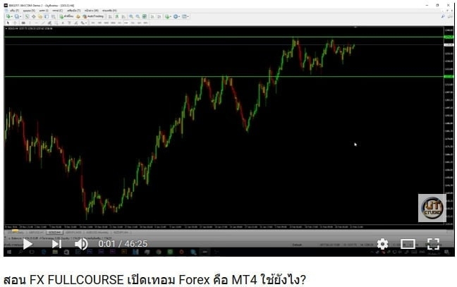สอน FX FULLCOURSE เปิดเทอม Forex คือ MT4 ใช้ยังไง?