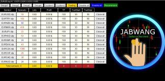 ระบบเทรด Forex EA 4x4 daytrade dashboard all new