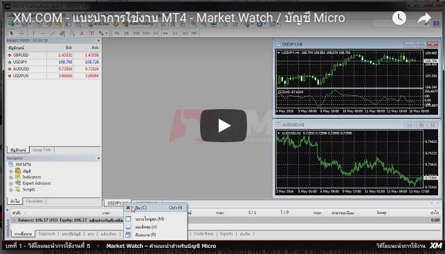 แนะนำการใช้งาน MT4 - Market Watch / บัญชี Micro