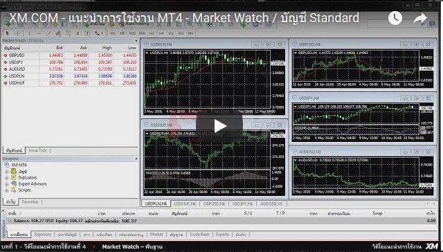 แนะนำการใช้งาน MT4 - Market Watch / บัญชี Standard