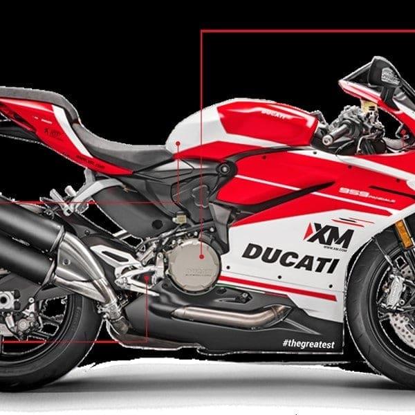 XM MotoGP โปรโมชั่น